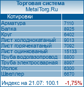 """MetalTorg.Ru онлайн-информер"""